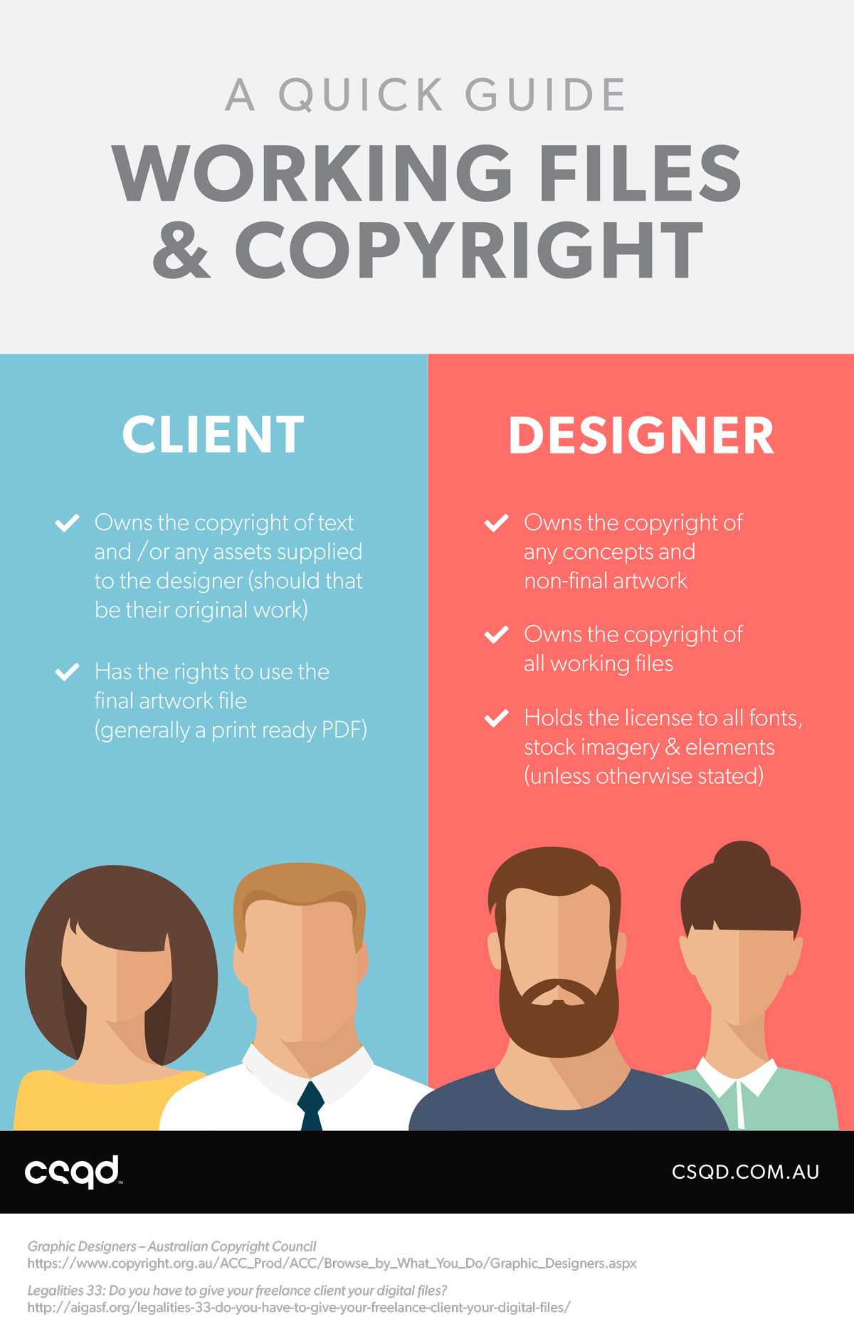 Copyright ownership of working design files